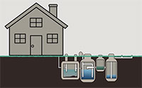 Maintaining Your Aerobic Septic System